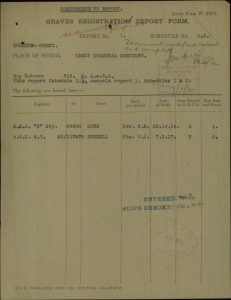 CWGC document